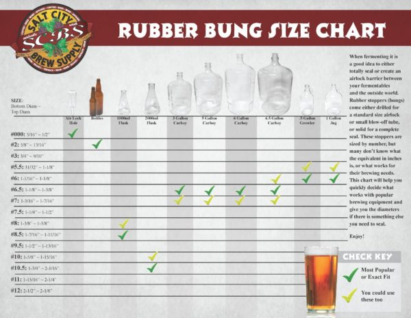 Rubber Stopper Sizing Chart