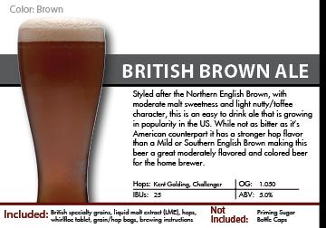 SCBS British Brown Ale Recipe Kit