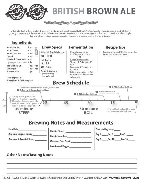 SCBS British Brown Ale Recipe