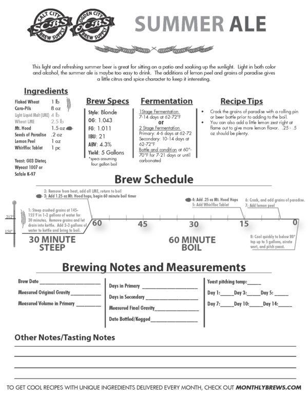 SCBS Summer Ale Recipe Kit